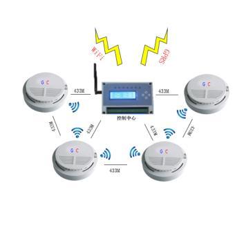 HW3000无线烟感系统解决方案