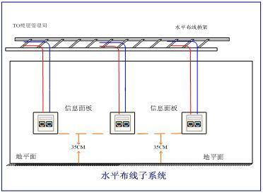 深圳网络布线