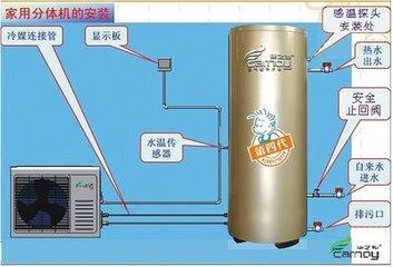 欢迎访问【萍乡美的空气能官方网站售后服务咨询电话】