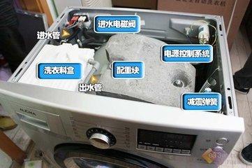 百姓家电维修部--萍乡洗衣机专业维修中心