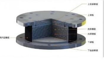 供应桥梁铅芯隔震橡胶支座系列 型号齐全 瑞和橡塑