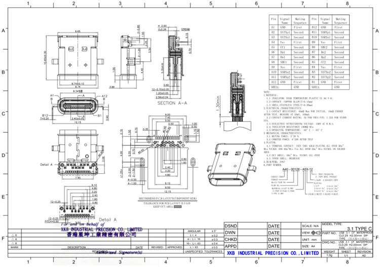 防水usb3.1type-c接口 3.1防水连接器