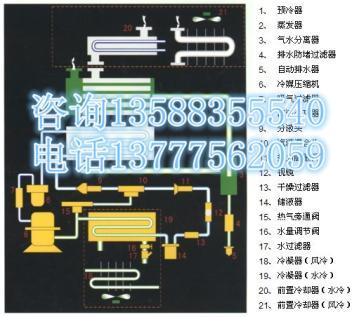 激光切割机用压缩空气干燥机