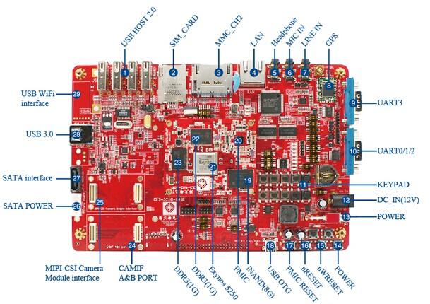 成都 Cortex-A15开发板/三星5250开发平台,成都 Cortex-A15开发板/三星5250开发平台价格,成都 Cortex-A15开发板/三星5250开发平台厂家,深圳市海天雄电子有限公司成都分公司-天天新品网