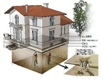 佛山专业别墅扩建改造地下室