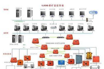 内蒙古矿井六大系统之无限通讯系统安装