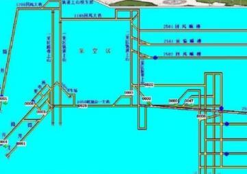 为什么要安装矿井安全监控系统呢