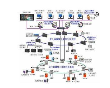 内蒙古矿井通风机在线监控系统安装