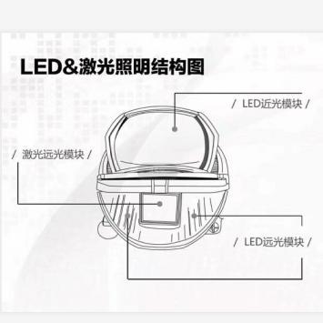 镇江改灯-LED激光大灯介绍