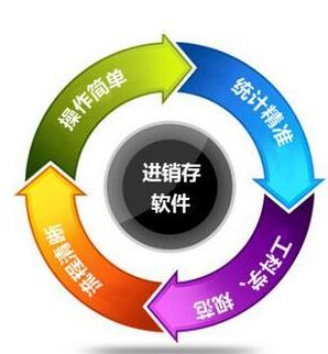 漳州进销存软件