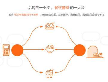 广州无线点菜系统适用范围