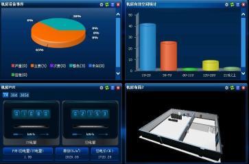 监控系统改造方案
