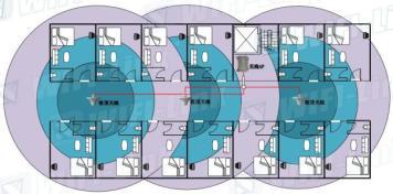 绍兴无线覆盖办公区域用户高速上网