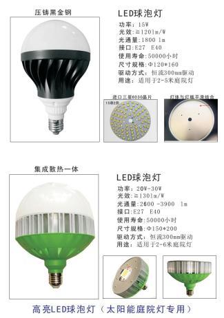 庭院灯专用LED球泡15W、20W