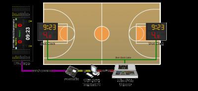 篮球计时记分软件图片1