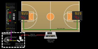 篮球计时记分软件图片2