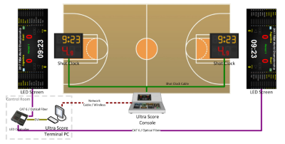 篮球计时记分软件图片4