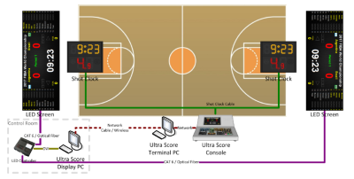 篮球计时记分软件图片5