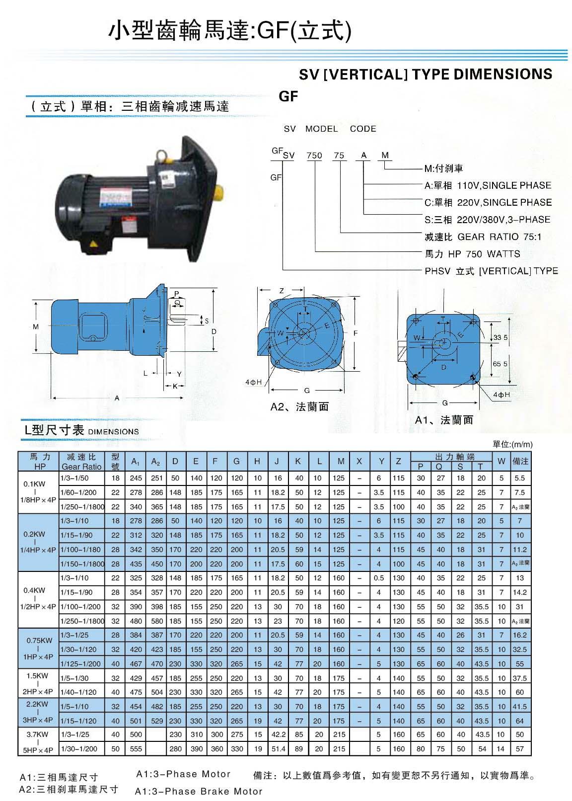 > 立式齿轮减速机     三相卧式,立式齿轮减速马达:      1,安装方式图片