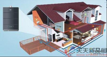 房屋装修时为了室内美观性