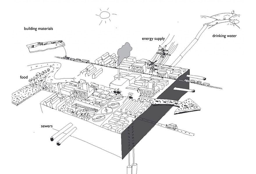 建筑设计师需要练习手绘的3个理由,广东省建科建筑院.